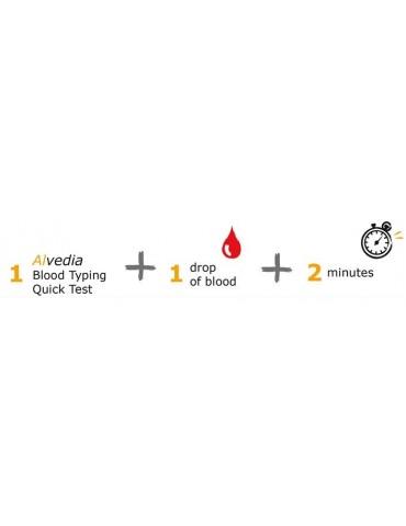 Quicktest - Ομάδα αίματος για Σκύλους