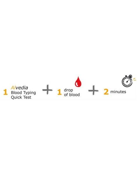 QuickTest - Dog Blood Type